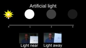 Light bulb on left and three circles: the nearest to the bulb is white, the next mid grey and the last dark grey. Below are two images showing the impact on exposure of holding a white sheet of paper near and away from the light source.